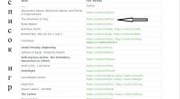 Если вы хотите посмотреть какие раздачи ещё активны, то заходим по ссылке- https://www.reddit.com/r/FreeGameFindings/comments/6ekw98/fgf_active_giveaways_thread_june_2017/ Переходим на сайт и листаем на вторую таблицу «Active Steam Giveaways»-это таблица раздач Steam она разделена на […]
